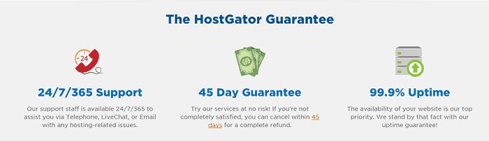 Hostgator Guarantee