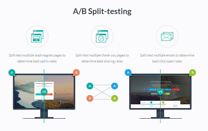 Upviral split testing