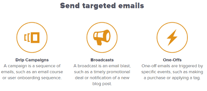 Drip - Send Targeted Emails