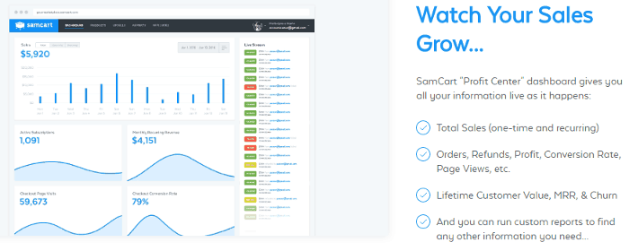 samcart_grow-sales